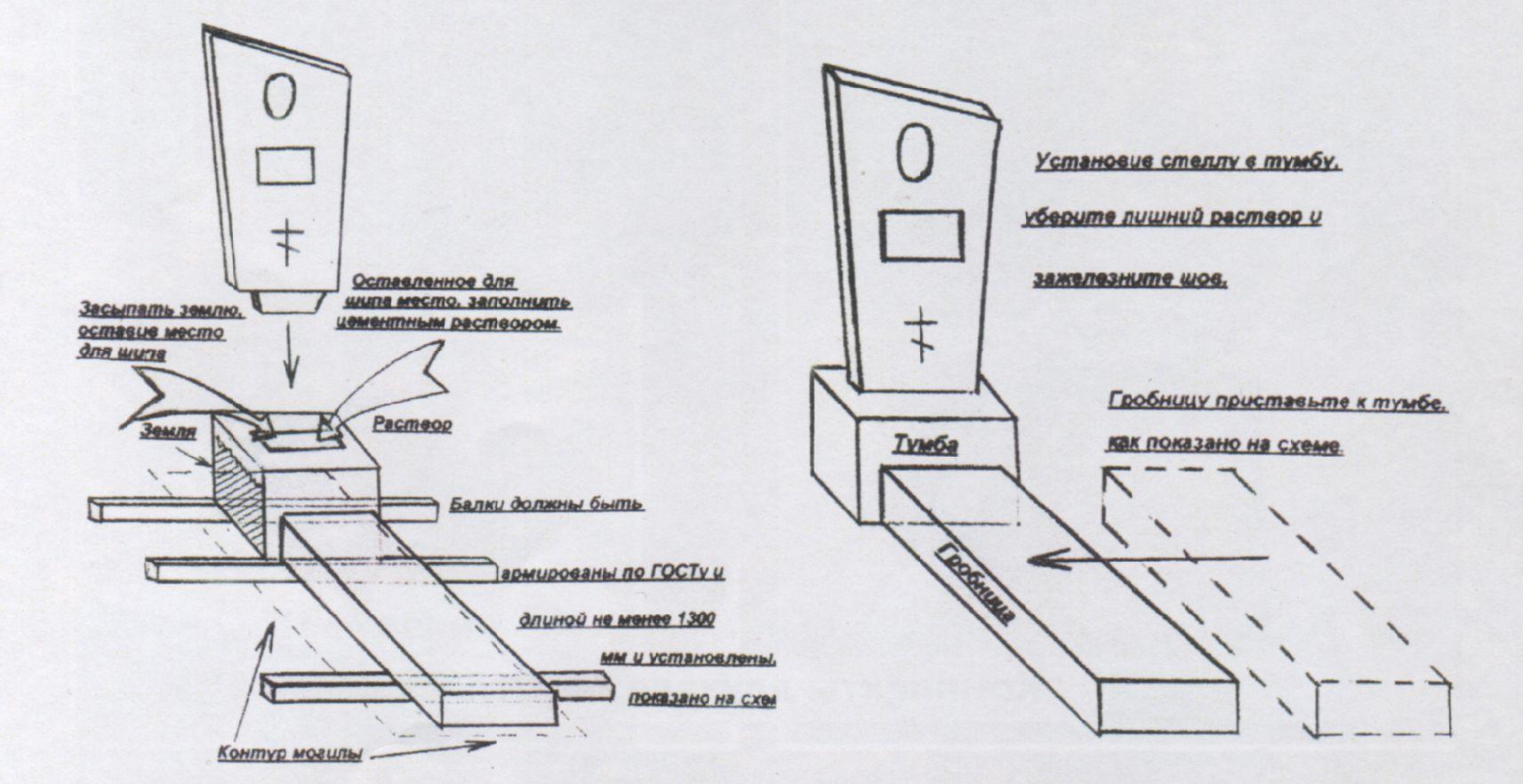 Схема установки памятника из мраморной,гранитной крошки - 16 Марта 2013 - Все виды памятников